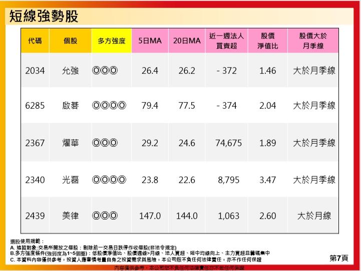 1080904(三)盤勢分享~~陳真_17