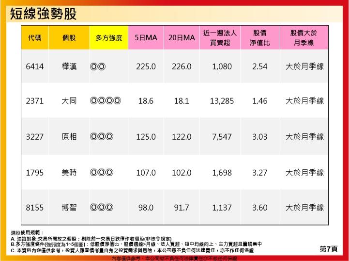 1081118(一)盤勢分享~~陳真_16