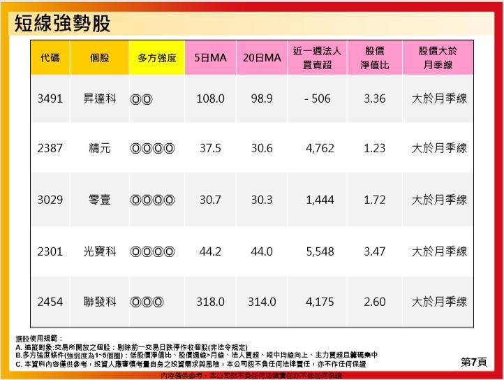 1080802(五)盤勢分享~~陳真_16