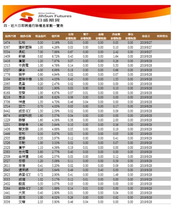 1080822(四)盤勢分享~~陳真_21