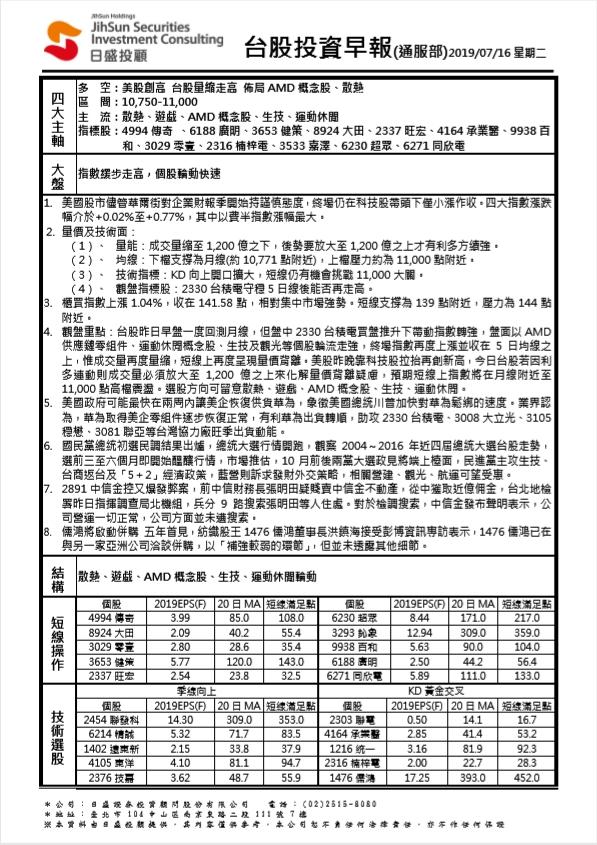 1080716(二)盤勢分享~~陳真_17