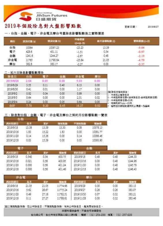 1080828(三)盤勢分享~~陳真_20