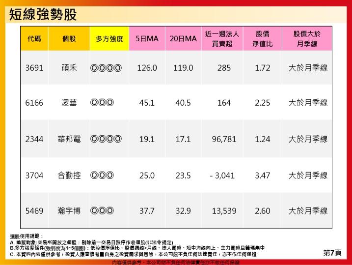 1080731(三)盤勢分享~~陳真_16