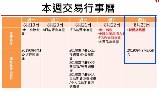 1080823(五)盤勢分享~~陳真_11
