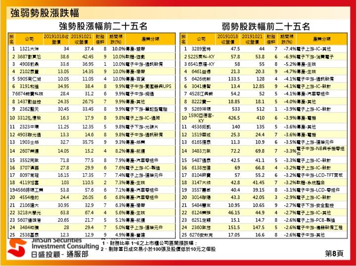 1090130(四)新春開盤盤勢分享~~陳真_14