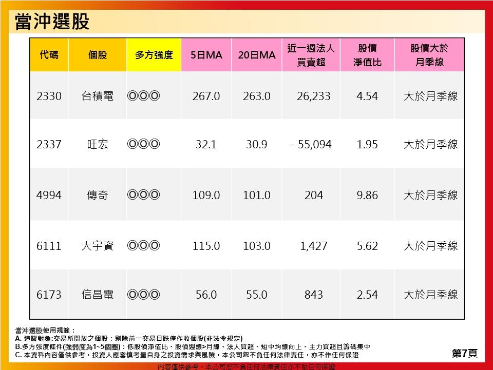 1081001(二)盤勢分享~~陳真_14