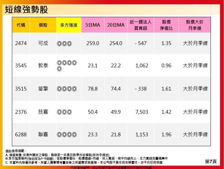 1081029(二)盤勢分享~~陳真_14