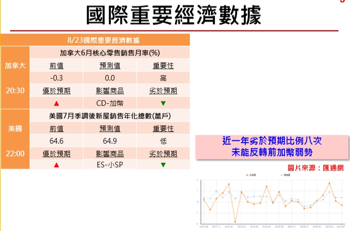 1080823(五)盤勢分享~~陳真_03