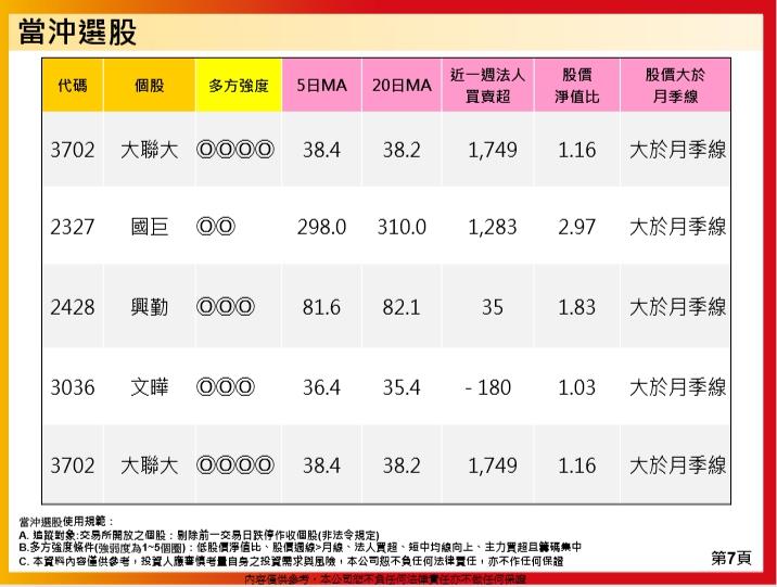 1081114(四)盤勢分享~~陳真_17