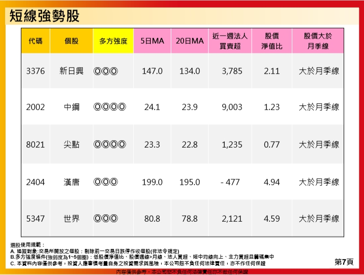 1090120(一)封關盤勢分享~~陳真_19