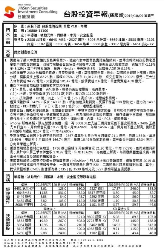 1081009(三)盤勢分享~~陳真_14