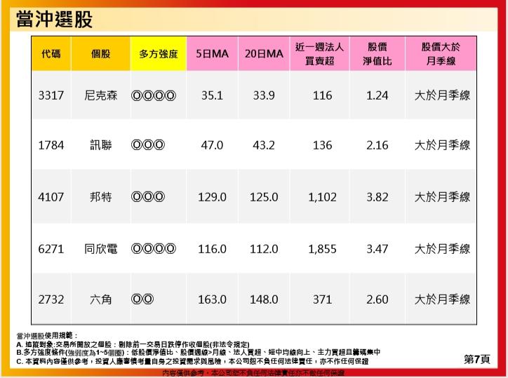 1080717(三)盤勢分享~~陳真_14