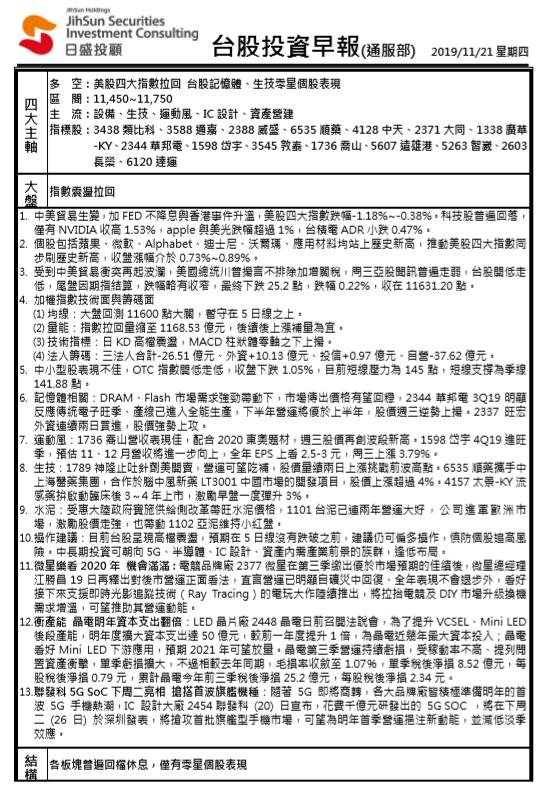 1081121(四)盤勢分享~~陳真_18