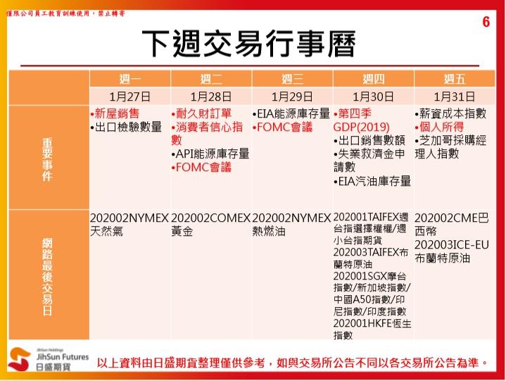 1090120(一)封關盤勢分享~~陳真_04