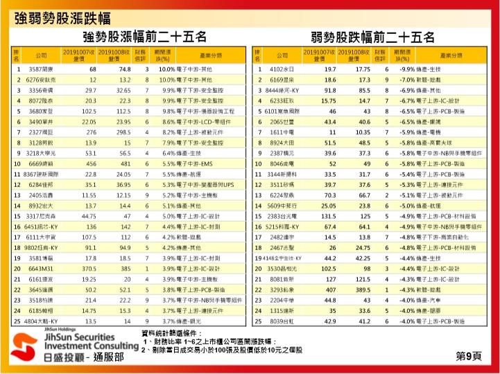 1081009(三)盤勢分享~~陳真_13
