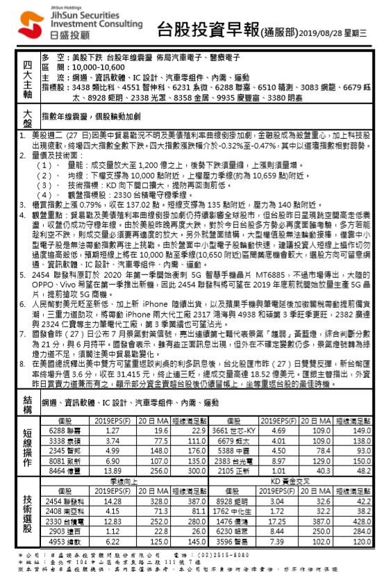 1080828(三)盤勢分享~~陳真_19