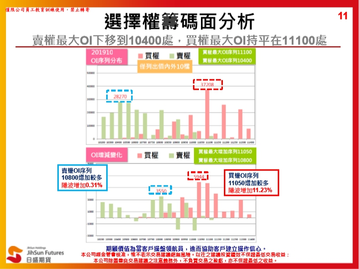 1081014(一)盤勢分享~~陳真_09