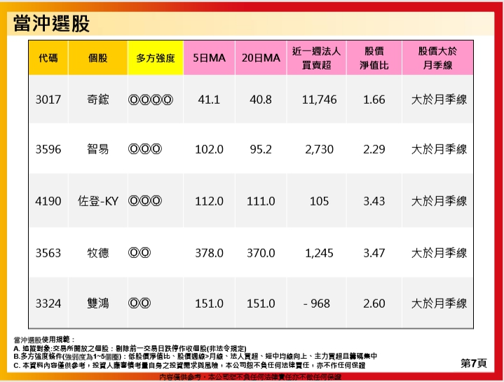 1080724(三)盤勢分享~~陳真_15