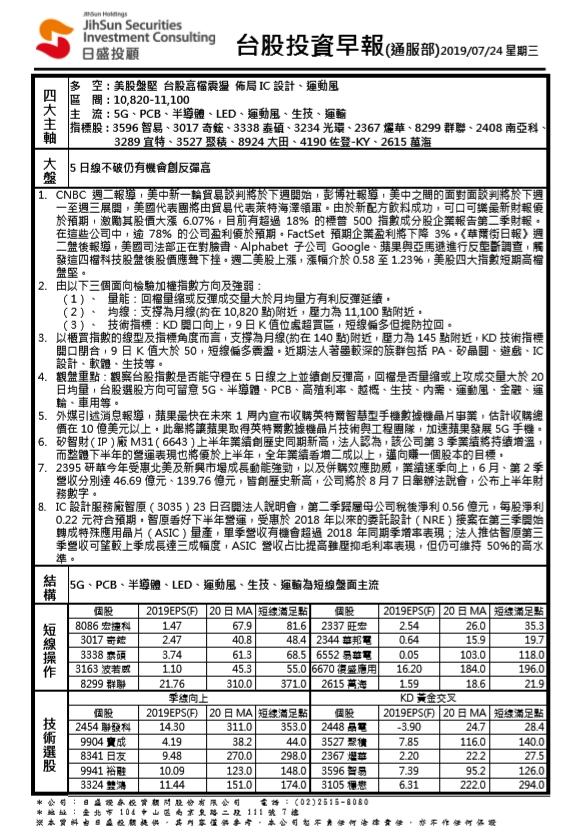 1080724(三)盤勢分享~~陳真_18