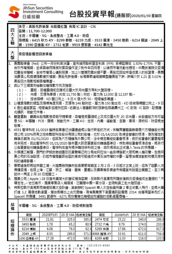 1090130(四)新春開盤盤勢分享~~陳真_15