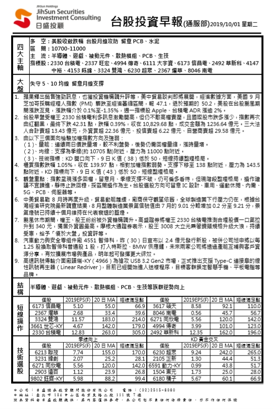 1081001(二)盤勢分享~~陳真_16