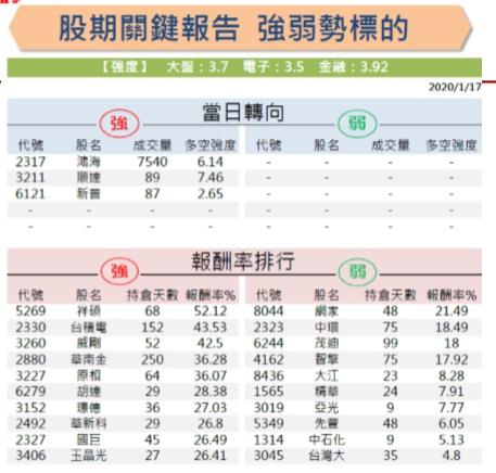 1090120(一)封關盤勢分享~~陳真_02