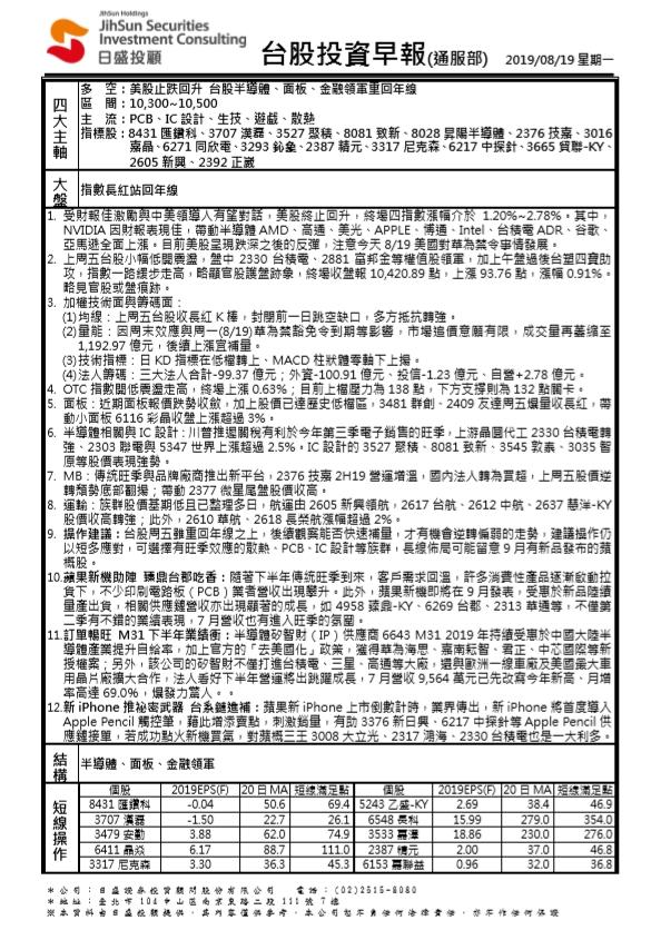1080819(一)盤勢分享~~陳真_18