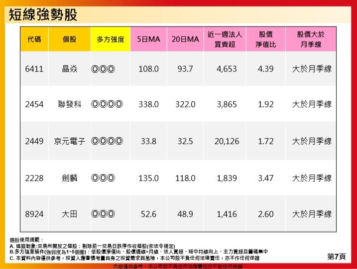 1080822(四)盤勢分享~~陳真_16