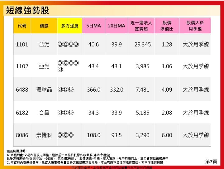 1090130(四)新春開盤盤勢分享~~陳真_13