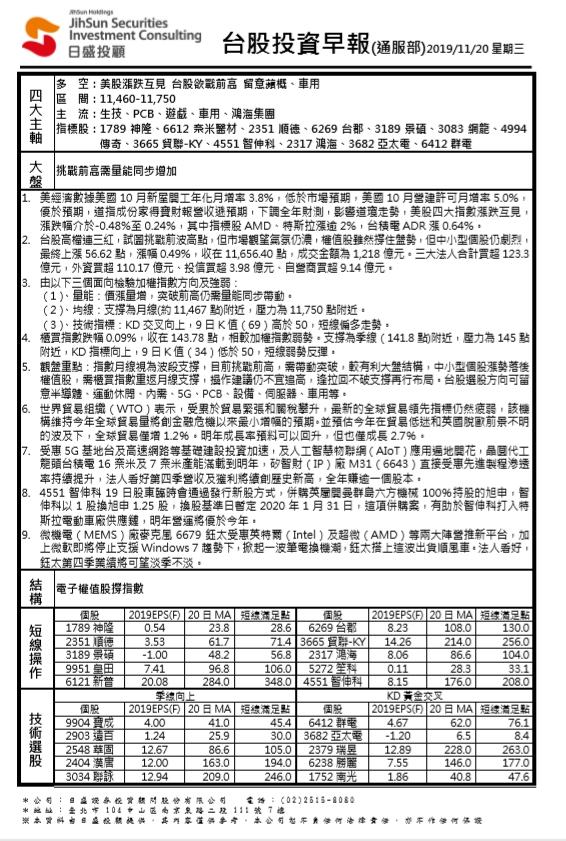 1081120(三)盤勢分享~~陳真_18