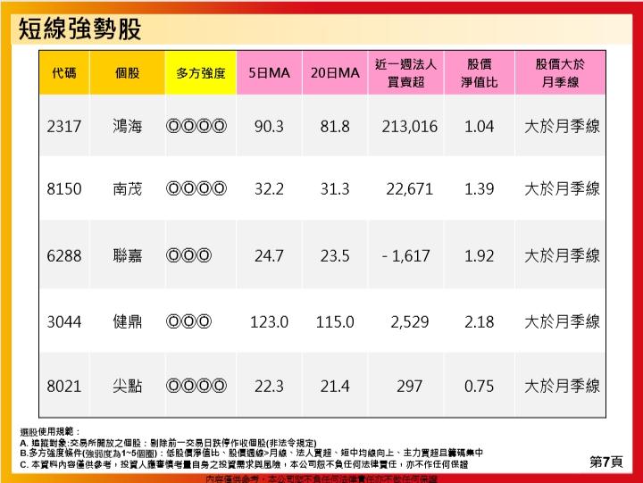 1081111(一)盤勢分享~~陳真_16
