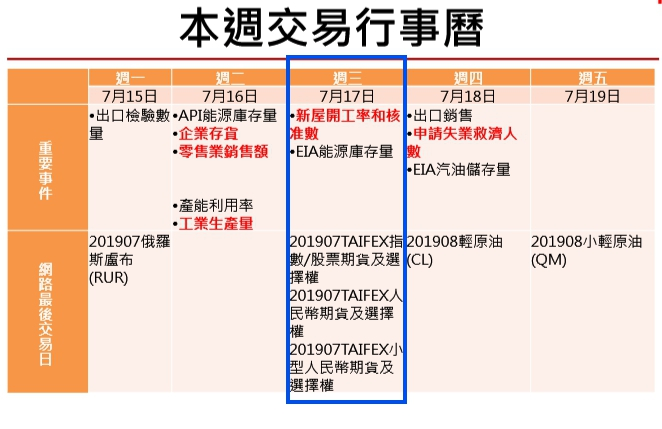 1080717(三)盤勢分享~~陳真_09