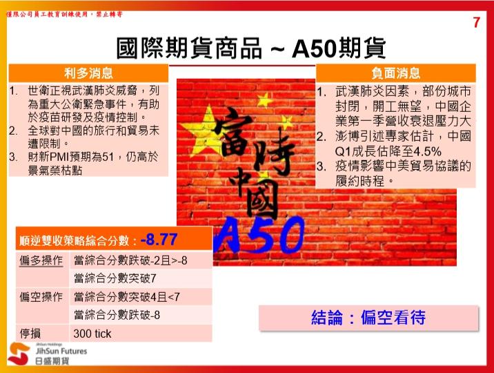 1090203(一)盤勢分享~~陳真_05