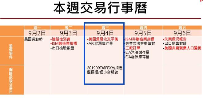 1080904(三)盤勢分享~~陳真_12