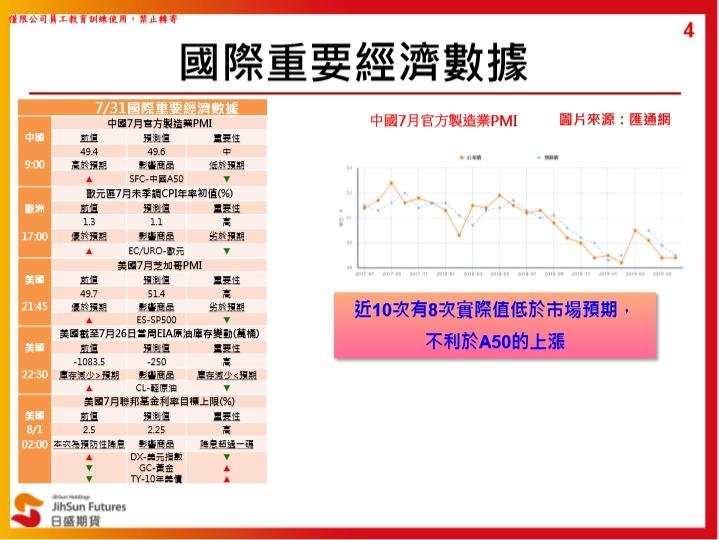 1080731(三)盤勢分享~~陳真_02