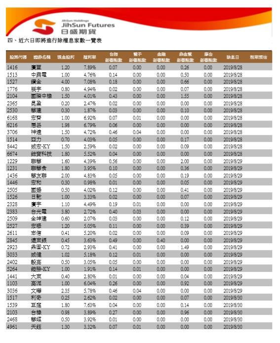 1080823(五)盤勢分享~~陳真_22