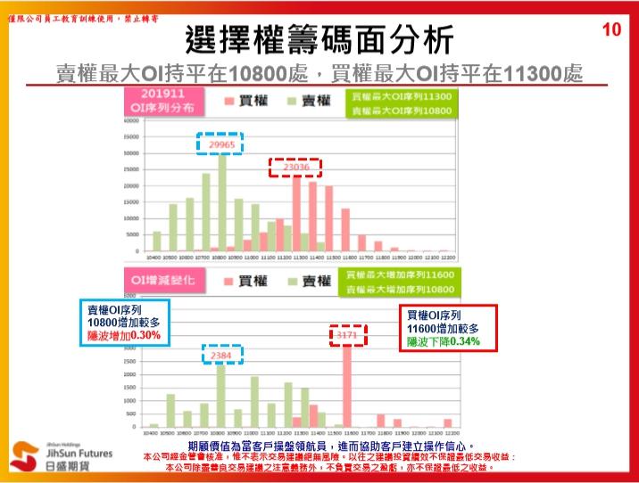 1081025(五)盤勢分享~~陳真_08