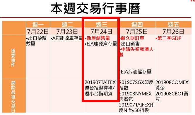 1080724(三)盤勢分享~~陳真_10