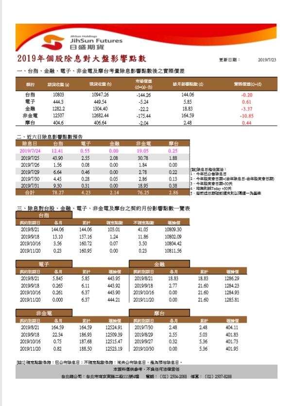 1080724(三)盤勢分享~~陳真_19