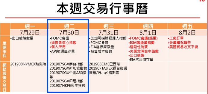 1080731(三)盤勢分享~~陳真_11