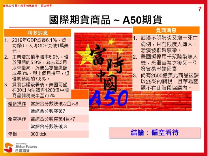 1090120(一)封關盤勢分享~~陳真_05