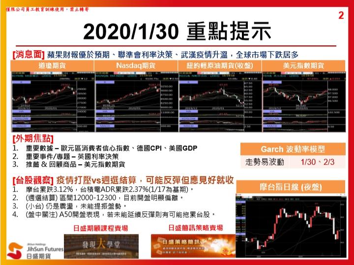 1090130(四)新春開盤盤勢分享~~陳真