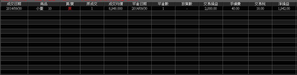 9 / 30 #今日當沖程式交易#_02