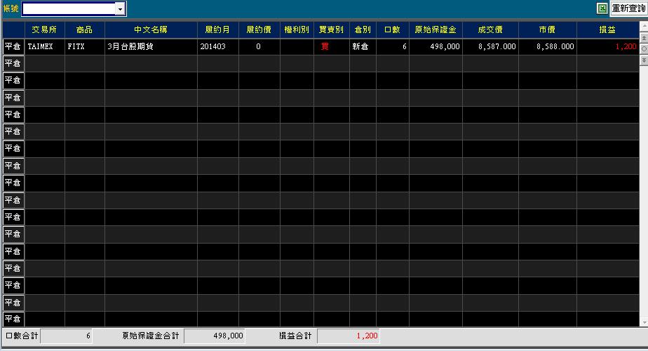 02/21 – AP程式交易