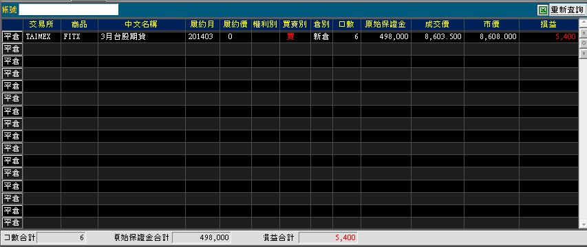 02/26 – AP程交