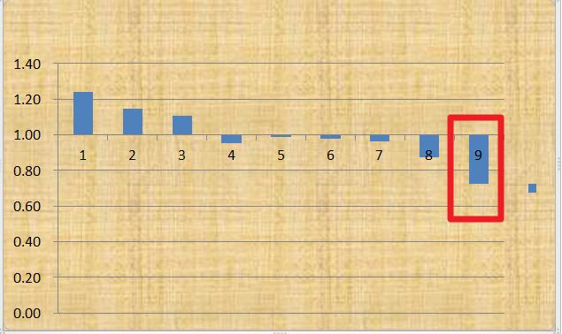 2104-08-14盤後你會想了解的數據,看了再想怎麼操作