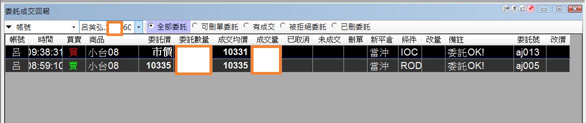 台指當沖程式 V1.0 績效( 2017 07 31)