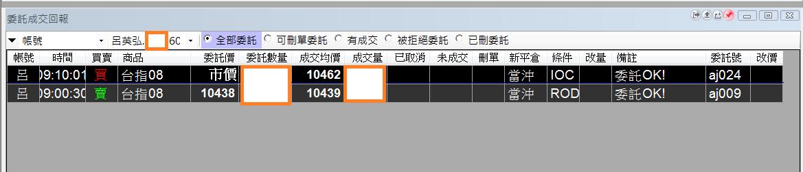 台指當沖程式V2.0績效( 2017 08 02)