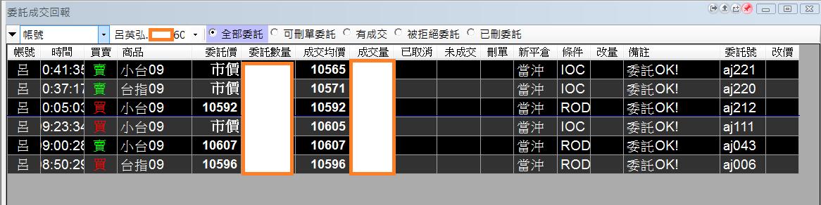台指當沖程式V2.0與 V1.0當沖程式績效( 2017 09 12)