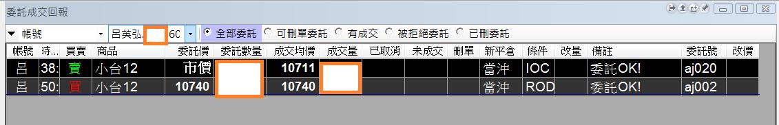 台指當沖程式V2.0績效( 2017 11 28)